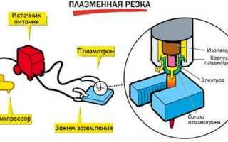 Самодельный плазматрон