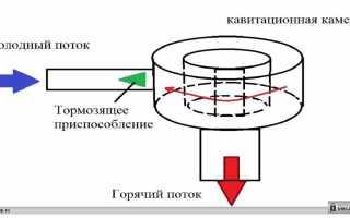 Вихревой теплогенератор своими руками (чертежи и схемы)