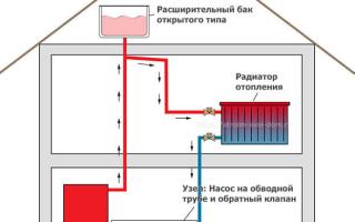 Система безынерционного отопления своими руками (схемы и чертежи)