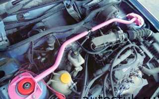 Изготовление страховочной опоры под автомобиль своими руками