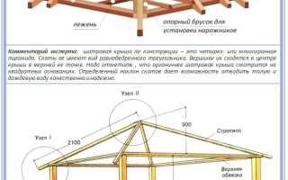 Строительство дачной беседки с четырехскатной шиферной крышей от Владимира Сидякова