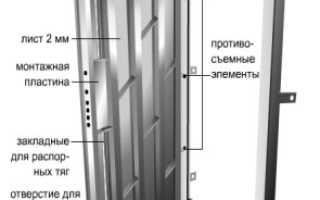 Входная металлическая дверь своими руками пошагово