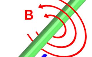 Эффекты, связанные с катушкой отрицательной энергии (КОЭ)