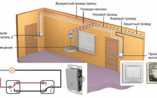 Проходной выключатель (схема, фото) или немножко про электричество…