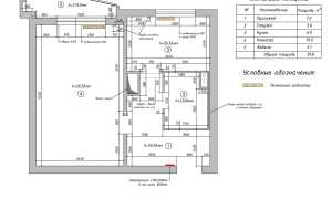 Идеи интерьера для однокомнатной квартиры (фотоподборка)