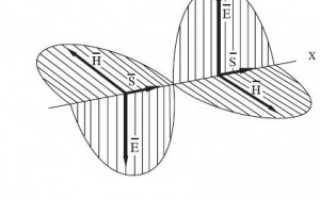 Теория и практика получения продольных волн Тесла