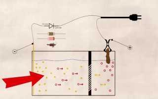 Бытовой активатор воды (чертежи и схемы)